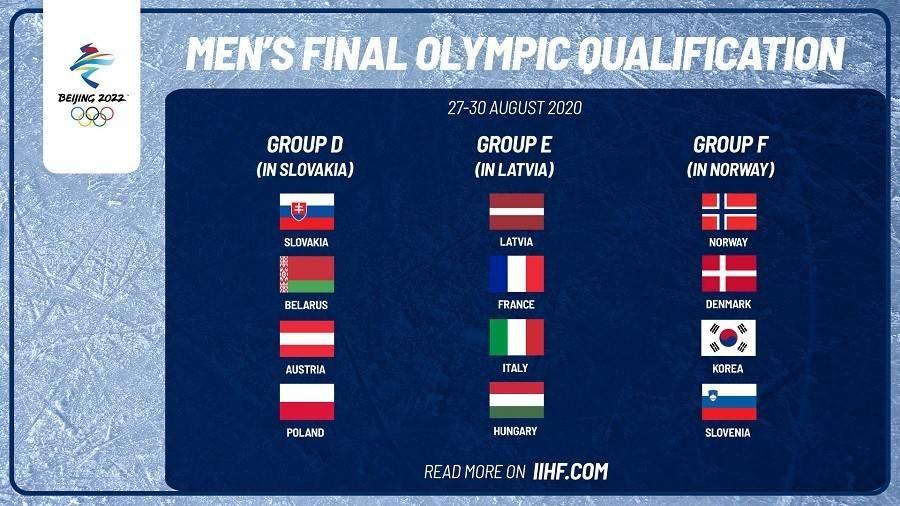 хоккей-группы-квалификации-олимпиада